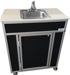 The Fundamentals Of A Portable Sink For Rent